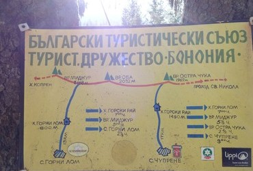 Useful information for the region - Stara planina, Bulgaria